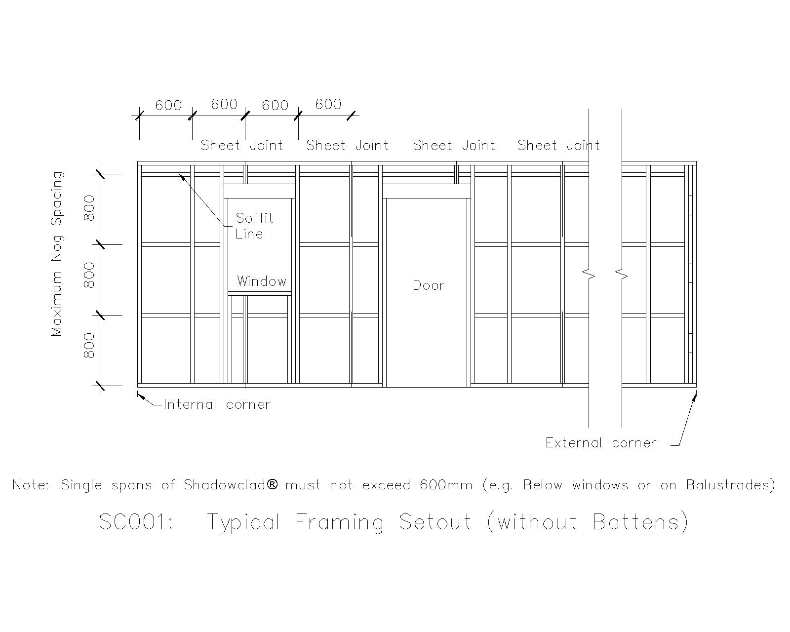 Shadowclad® Flashings » Plywood NZ
